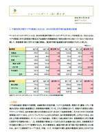 ショートレポート金・貴金属_第2号